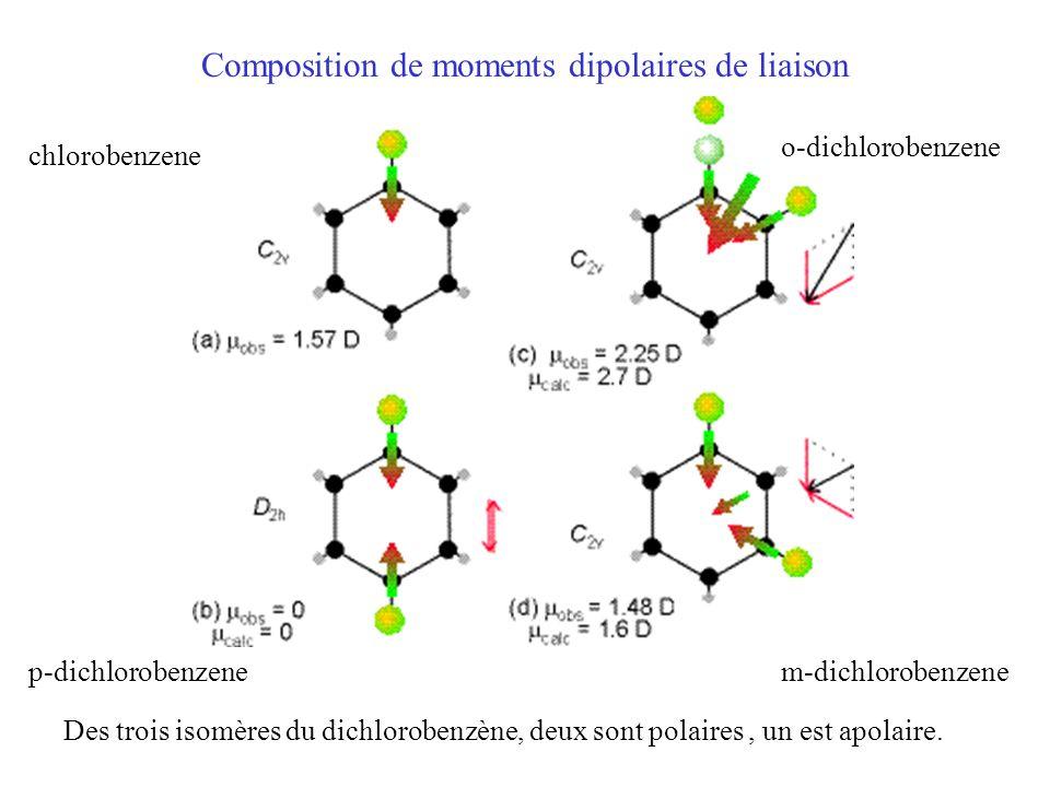 Composition de moments dipolaires de liaison Des trois isomères du dichlorobenzène, deux sont polaires, un est apolaire.