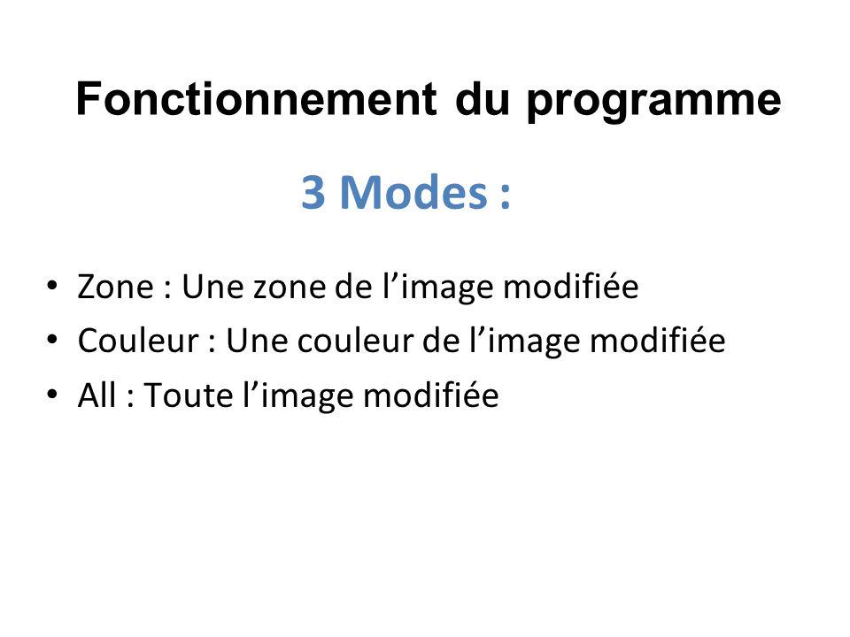 3 Modes : Zone : Une zone de l'image modifiée Couleur : Une couleur de l'image modifiée All : Toute l'image modifiée Fonctionnement du programme
