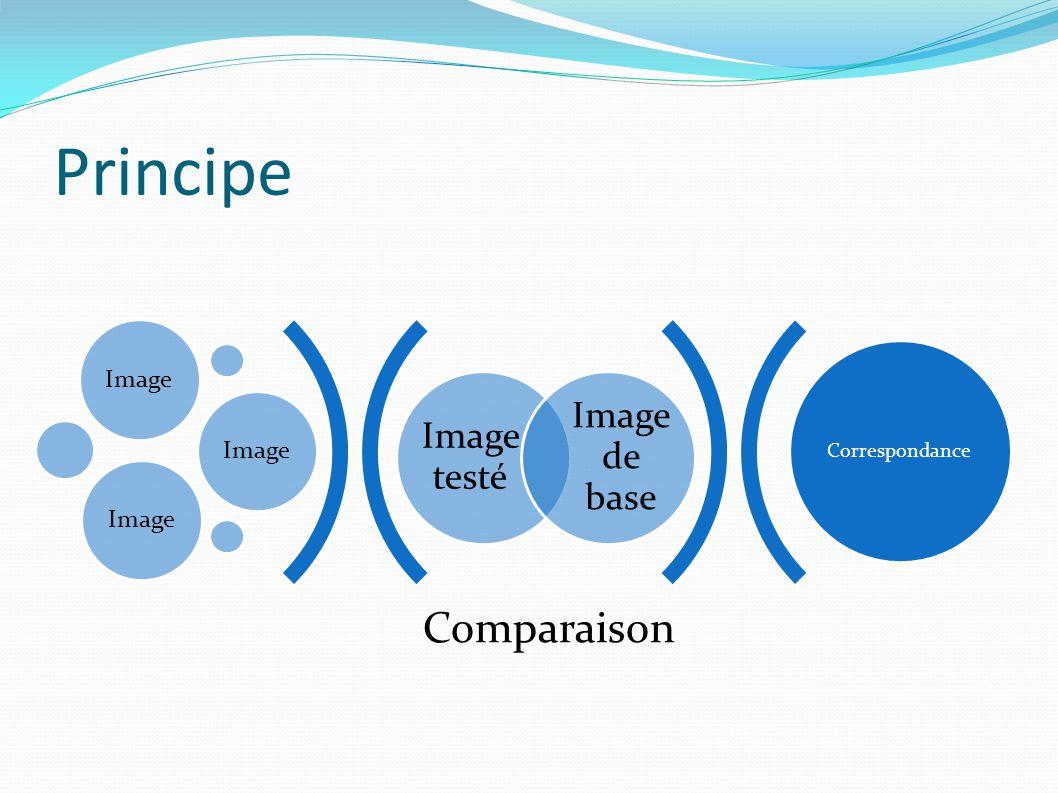 Principe Comparaison Image testé Image de base Image Correspondance