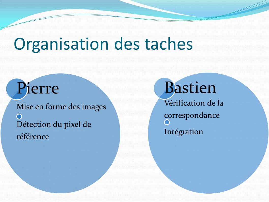 Organisation des taches Pierre Mise en forme des images Détection du pixel de référence Bastien Vérification de la correspondance Intégration