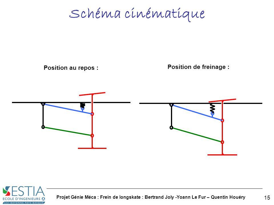 Projet Génie Méca : Frein de longskate : Bertrand Joly -Yoann Le Fur – Quentin Houéry 16 Dimensionnement 50 100 150 250 15 30 60 10 15 50 150 270 10 45 100 150 15 60 15 45