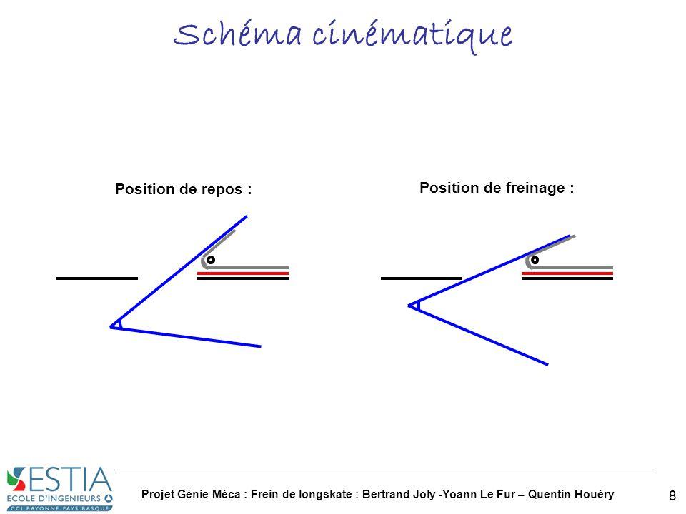 Projet Génie Méca : Frein de longskate : Bertrand Joly -Yoann Le Fur – Quentin Houéry 9 Dimensionnement (1/3) L1 β α Pivot parfait L2 L3 h F F'