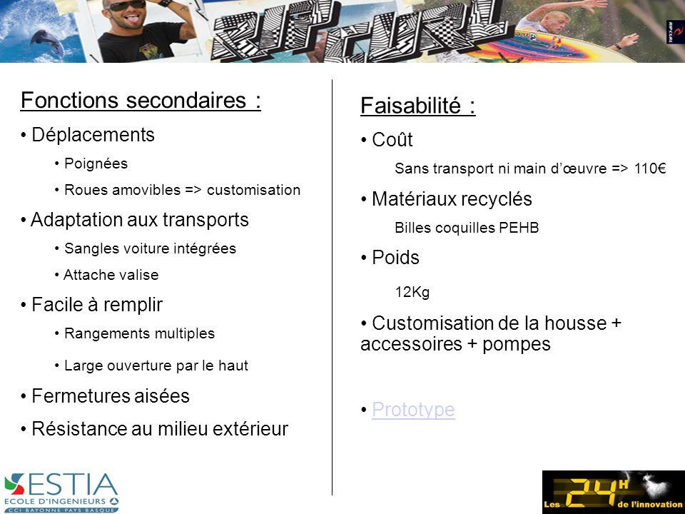 Fonctions secondaires : Déplacements Poignées Roues amovibles => customisation Adaptation aux transports Sangles voiture intégrées Attache valise Faci