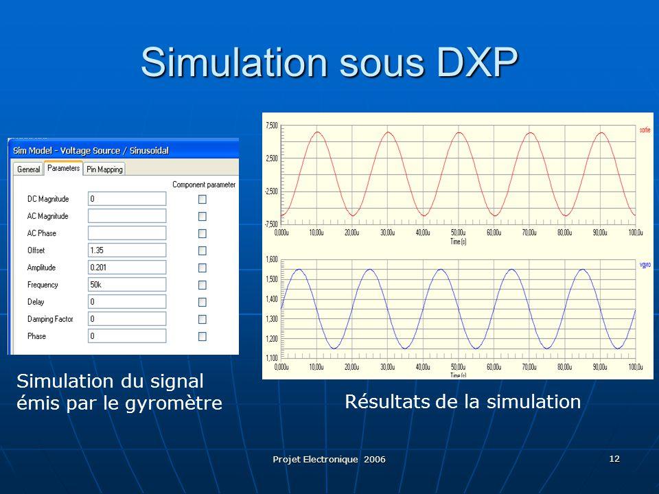 Projet Electronique 2006 12 Simulation du signal émis par le gyromètre Résultats de la simulation Simulation sous DXP