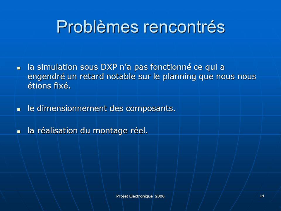 Projet Electronique 2006 14 Problèmes rencontrés la simulation sous DXP n'a pas fonctionné ce qui a engendré un retard notable sur le planning que nous nous étions fixé.