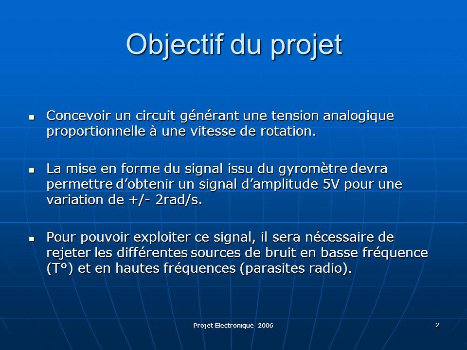 Projet Electronique 2006 13 Conclusion L'utilisation d'un capteur gyromètre piézoélectrique nous a permis de générer une tension analogique, proportionnelle à la vitesse de rotation, calibrée grâce à des filtres passe haut et passe bas.