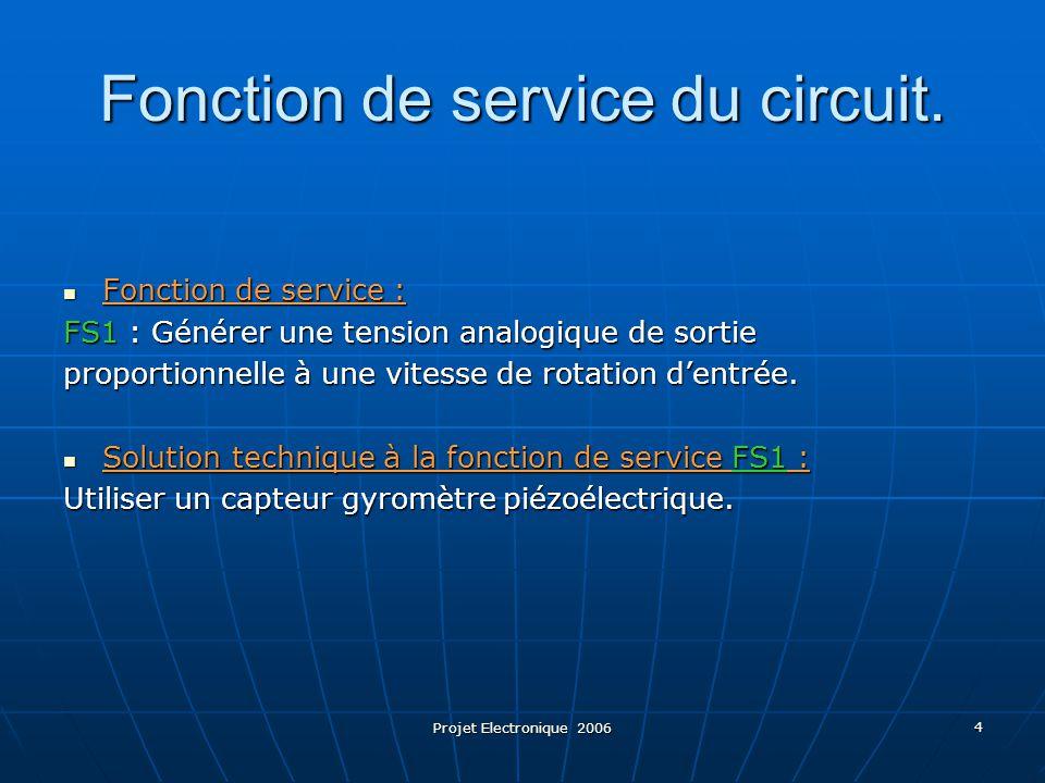 Projet Electronique 2006 4 Fonction de service du circuit. Fonction de service : Fonction de service : FS1 : Générer une tension analogique de sortie