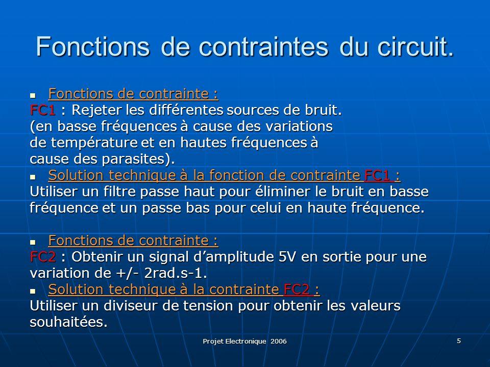 Projet Electronique 2006 5 Fonctions de contraintes du circuit. Fonctions de contrainte : Fonctions de contrainte : FC1 : Rejeter les différentes sour