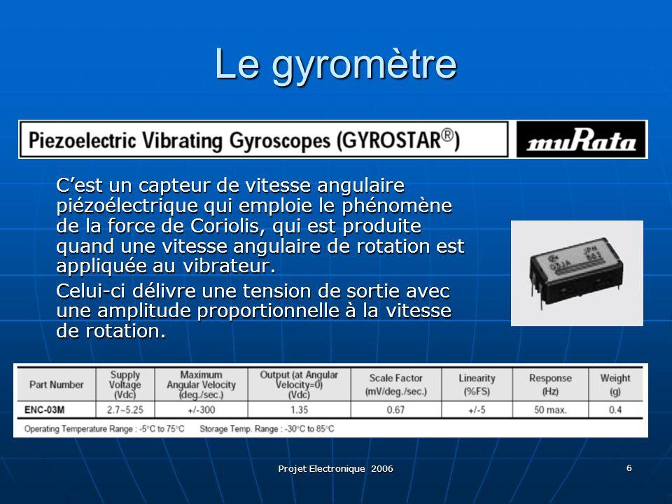Projet Electronique 2006 6 Le gyromètre C'est un capteur de vitesse angulaire piézoélectrique qui emploie le phénomène de la force de Coriolis, qui est produite quand une vitesse angulaire de rotation est appliquée au vibrateur.