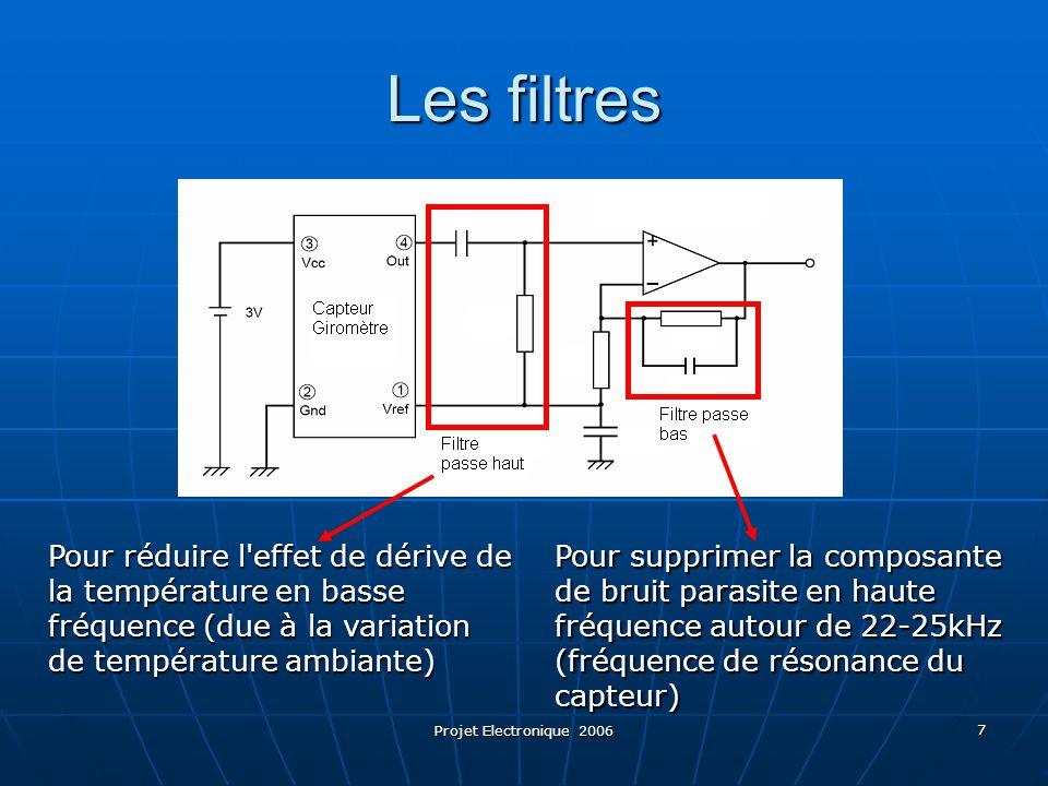 Projet Electronique 2006 7 Les filtres Pour réduire l'effet de dérive de la température en basse fréquence (due à la variation de température ambiante