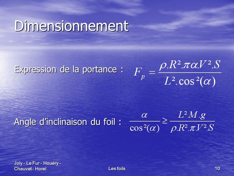 Joly - Le Fur - Houéry - Chauvet - HorelLes foils10 Dimensionnement Expression de la portance : Angle d'inclinaison du foil :