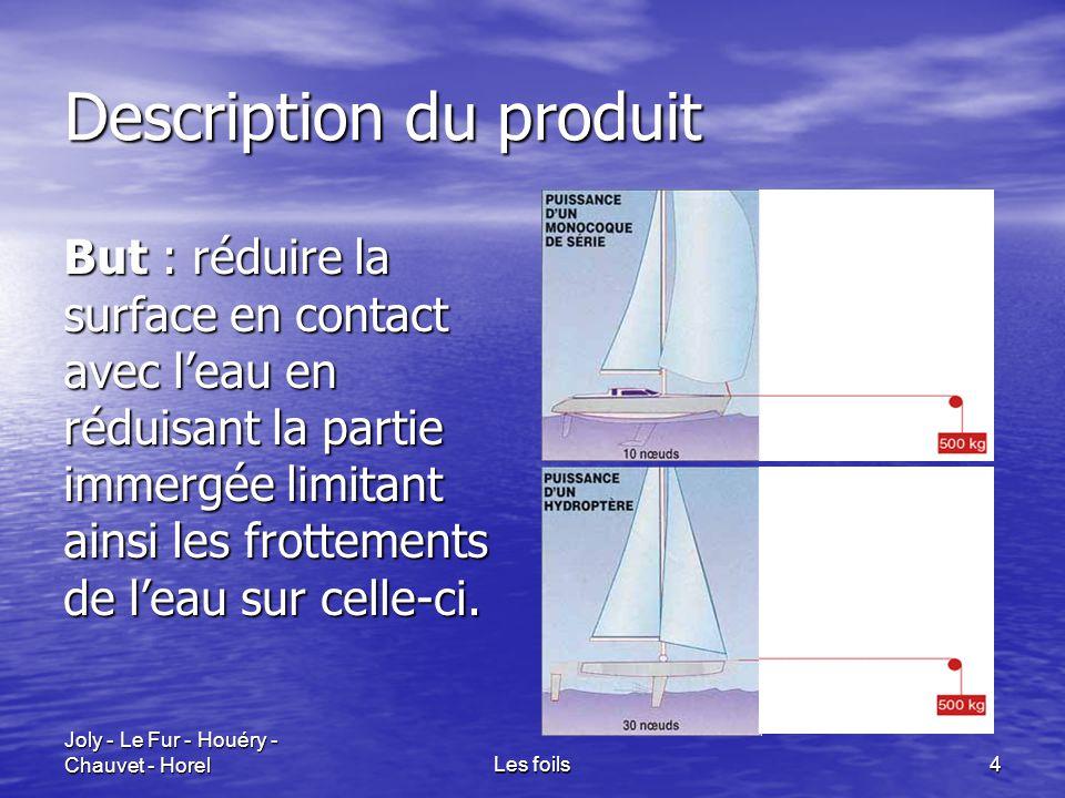Joly - Le Fur - Houéry - Chauvet - HorelLes foils4 Description du produit But : réduire la surface en contact avec l'eau en réduisant la partie immerg