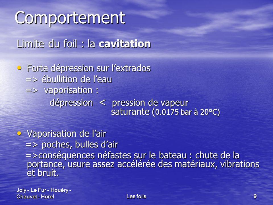 Joly - Le Fur - Houéry - Chauvet - HorelLes foils9Comportement Limite du foil : la cavitation Forte dépression sur l'extrados Forte dépression sur l'e