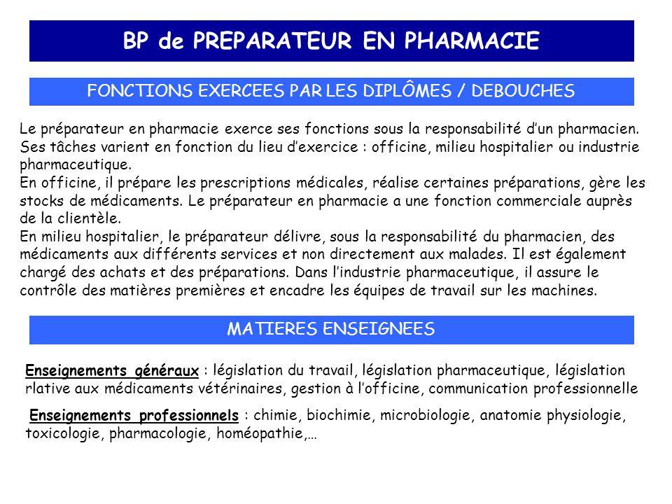 BP de PREPARATEUR EN PHARMACIE FONCTIONS EXERCEES PAR LES DIPLÔMES / DEBOUCHES Le préparateur en pharmacie exerce ses fonctions sous la responsabilité