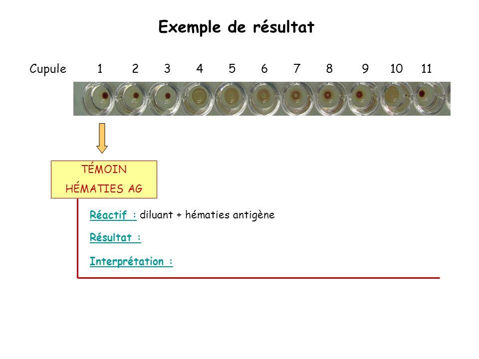 Exemple de résultat Cupule 1 2 3 4 5 6 7 8 9 10 11 Réactif : diluant + hématies antigène Interprétation : Résultat : TÉMOIN HÉMATIES AG