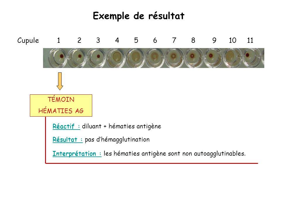 Exemple de résultat Cupule 1 2 3 4 5 6 7 8 9 10 11 Réactif : diluant + hématies antigène Interprétation : les hématies antigène sont non autoagglutina