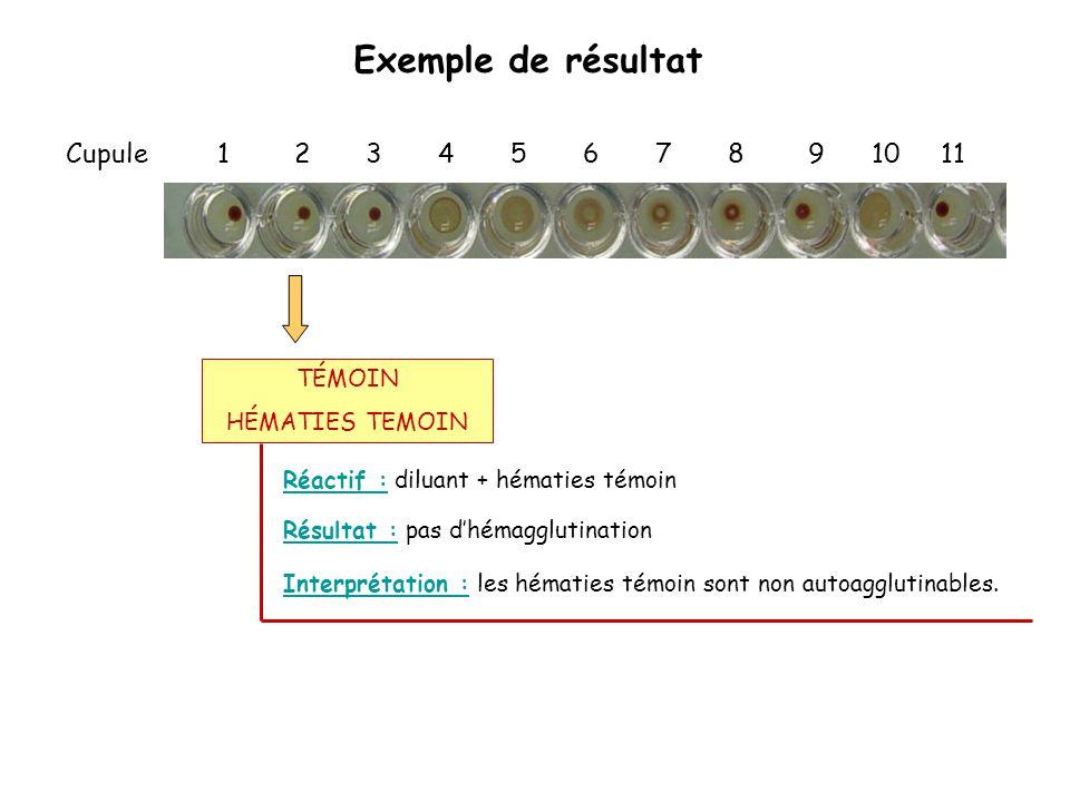 Exemple de résultat Cupule 1 2 3 4 5 6 7 8 9 10 11 Réactif : diluant + hématies témoin Interprétation : les hématies témoin sont non autoagglutinables