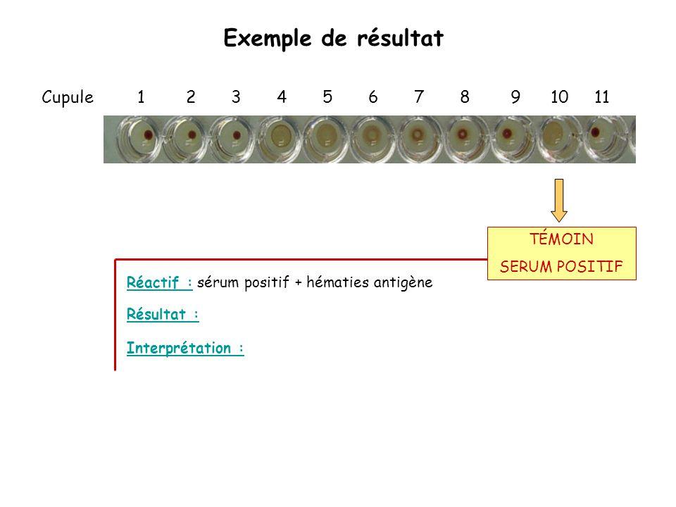 Exemple de résultat Cupule 1 2 3 4 5 6 7 8 9 10 11 Réactif : sérum positif + hématies antigène Interprétation : Résultat : TÉMOIN SERUM POSITIF