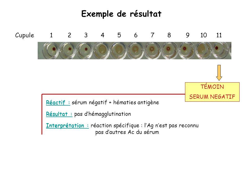 Exemple de résultat Cupule 1 2 3 4 5 6 7 8 9 10 11 Réactif : sérum négatif + hématies antigène Interprétation : réaction spécifique : l'Ag n'est pas r