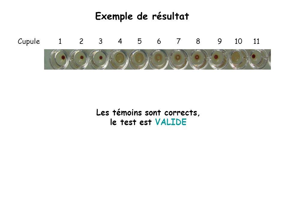 Exemple de résultat Cupule 1 2 3 4 5 6 7 8 9 10 11 Les témoins sont corrects, le test est VALIDE