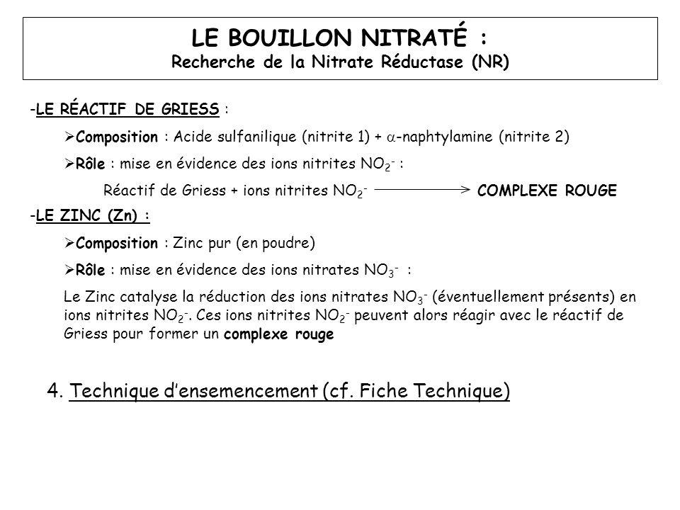 LE BOUILLON NITRATÉ : Recherche de la Nitrate Réductase (NR) -LE RÉACTIF DE GRIESS :  Composition : Acide sulfanilique (nitrite 1) +  -naphtylamine (nitrite 2)  Rôle : mise en évidence des ions nitrites NO 2 - : Réactif de Griess + ions nitrites NO 2 - COMPLEXE ROUGE -LE ZINC (Zn) :  Composition : Zinc pur (en poudre)  Rôle : mise en évidence des ions nitrates NO 3 - : Le Zinc catalyse la réduction des ions nitrates NO 3 - (éventuellement présents) en ions nitrites NO 2 -.