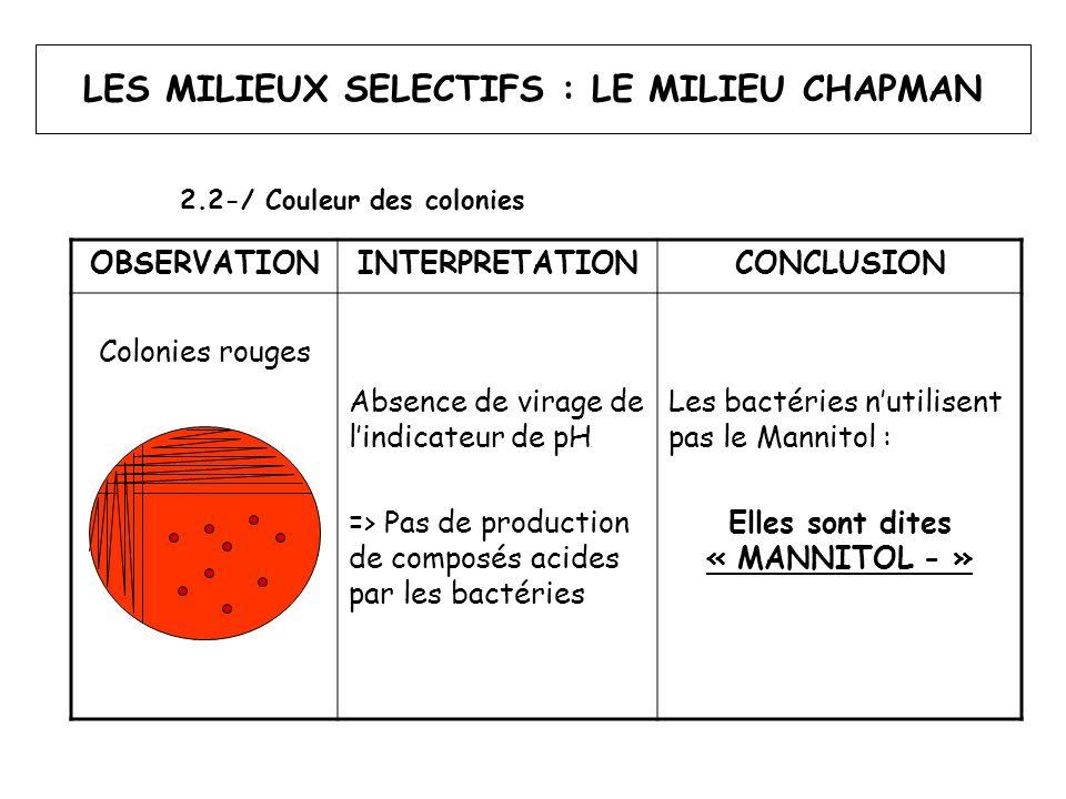 LES MILIEUX SELECTIFS : LE MILIEU CHAPMAN ATTENTION : Dans le cas d'un produit polymicrobien, il est possible d'observer des colonies de couleurs différentes !.