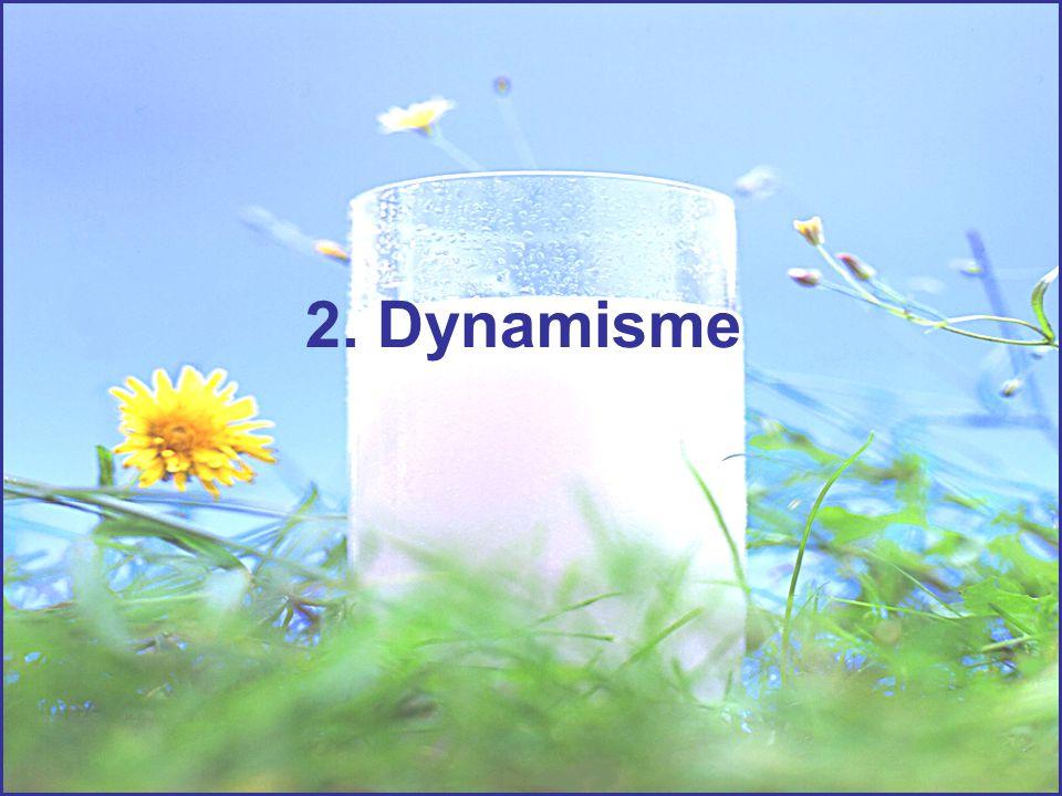 2. Dynamisme