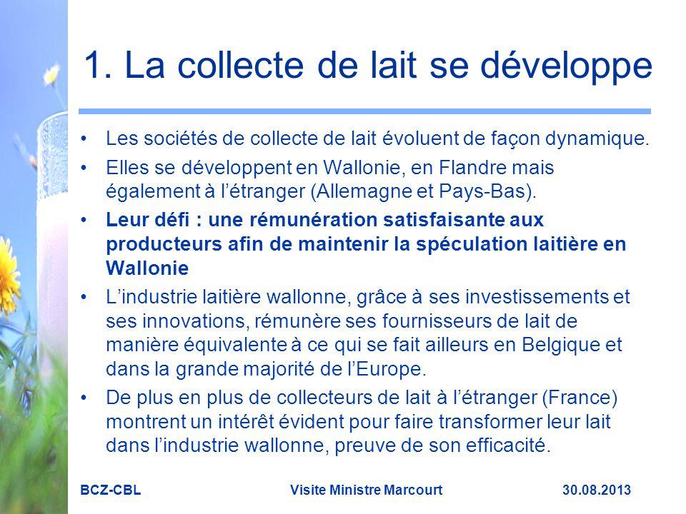 1. La collecte de lait se développe Les sociétés de collecte de lait évoluent de façon dynamique. Elles se développent en Wallonie, en Flandre mais ég