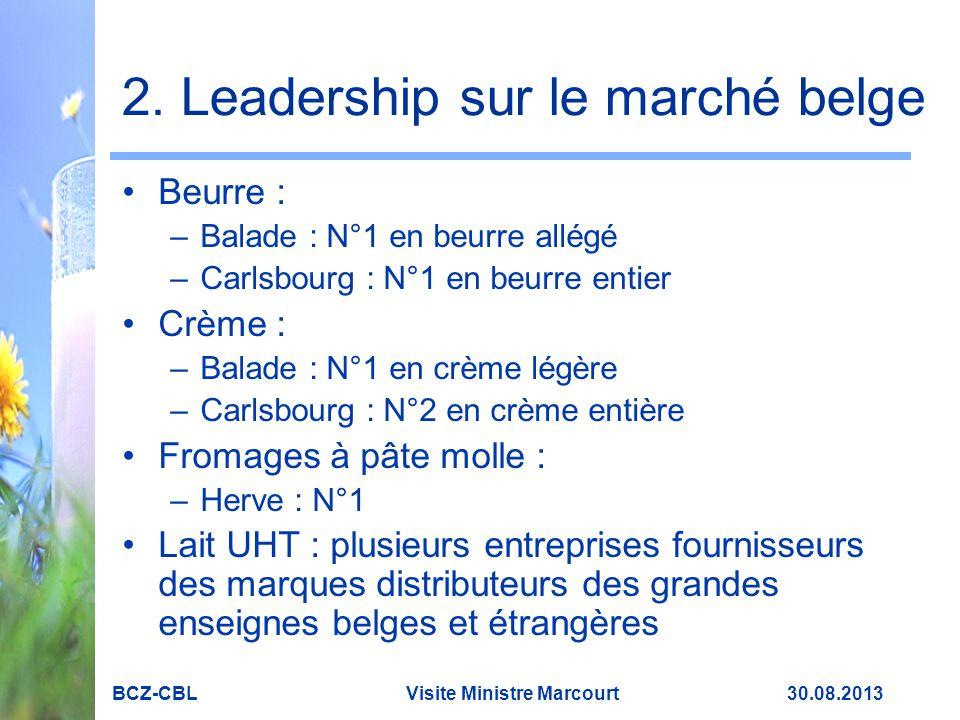 2. Leadership sur le marché belge Beurre : –Balade : N°1 en beurre allégé –Carlsbourg : N°1 en beurre entier Crème : –Balade : N°1 en crème légère –Ca