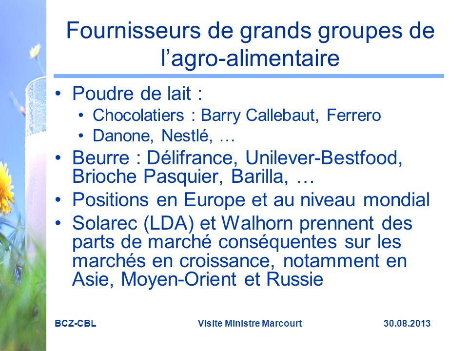 Fournisseurs de grands groupes de l'agro-alimentaire Poudre de lait : Chocolatiers : Barry Callebaut, Ferrero Danone, Nestlé, … Beurre : Délifrance, U