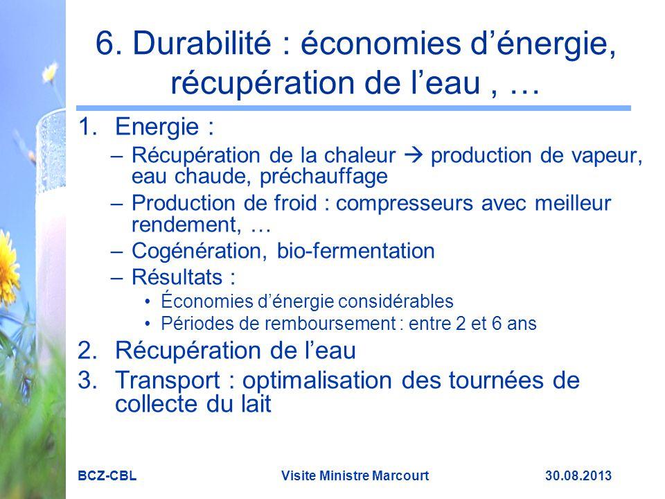 6. Durabilité : économies d'énergie, récupération de l'eau, … 1.Energie : –Récupération de la chaleur  production de vapeur, eau chaude, préchauffage