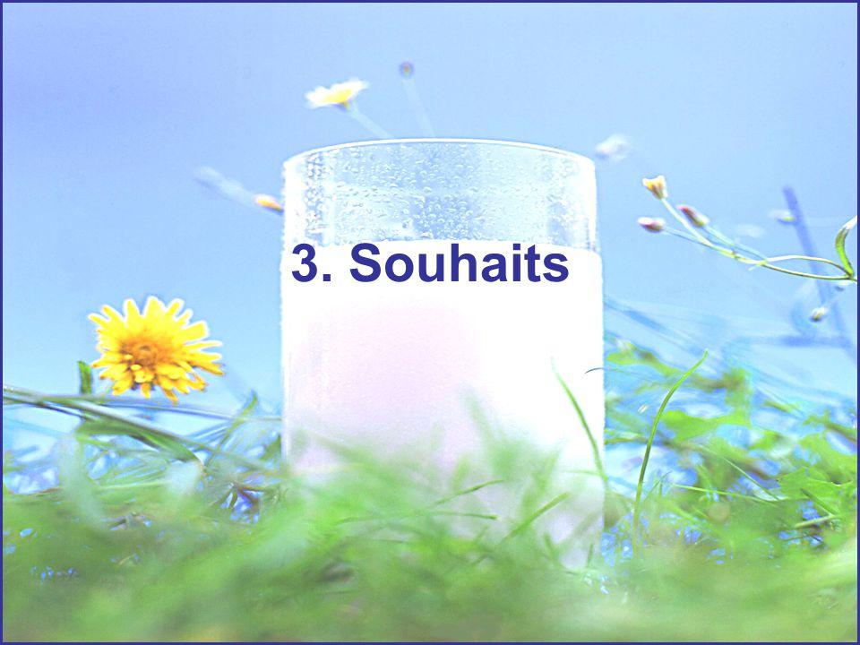 3. Souhaits