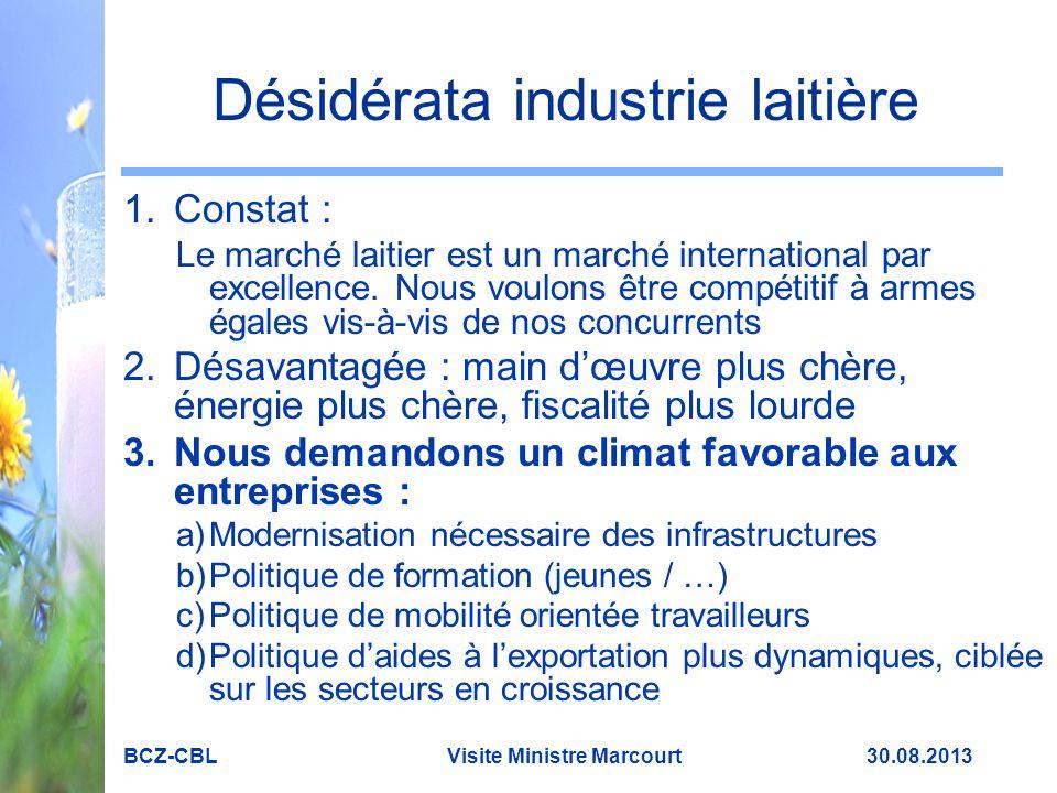 Désidérata industrie laitière 1.Constat : Le marché laitier est un marché international par excellence. Nous voulons être compétitif à armes égales vi