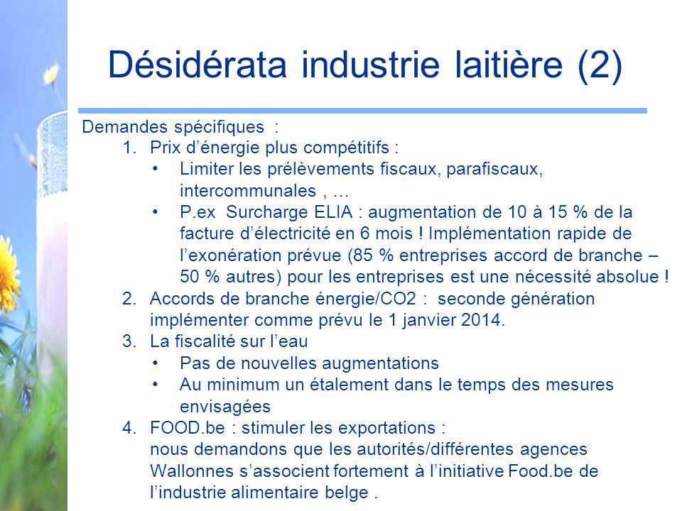 Désidérata industrie laitière (2) Demandes spécifiques : 1.Prix d'énergie plus compétitifs : Limiter les prélèvements fiscaux, parafiscaux, intercommunales, … P.ex Surcharge ELIA : augmentation de 10 à 15 % de la facture d'électricité en 6 mois .