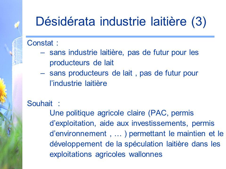 Désidérata industrie laitière (3) Constat : –sans industrie laitière, pas de futur pour les producteurs de lait –sans producteurs de lait, pas de futur pour l'industrie laitière Souhait : Une politique agricole claire (PAC, permis d'exploitation, aide aux investissements, permis d'environnement, … ) permettant le maintien et le développement de la spéculation laitière dans les exploitations agricoles wallonnes