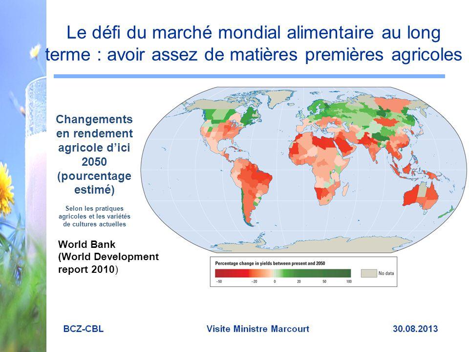 Le défi du marché mondial alimentaire au long terme : avoir assez de matières premières agricoles Changements en rendement agricole d'ici 2050 (pourcentage estimé) Selon les pratiques agricoles et les variétés de cultures actuelles World Bank (World Development report 2010)