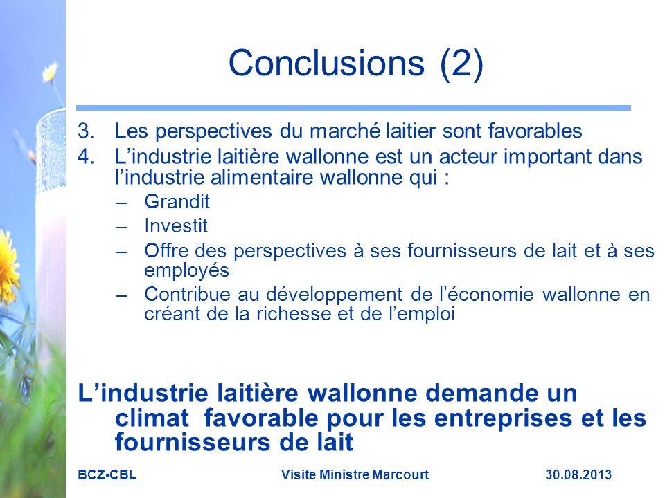 Conclusions (2) 3.Les perspectives du marché laitier sont favorables 4.L'industrie laitière wallonne est un acteur important dans l'industrie alimentaire wallonne qui : –Grandit –Investit –Offre des perspectives à ses fournisseurs de lait et à ses employés –Contribue au développement de l'économie wallonne en créant de la richesse et de l'emploi L'industrie laitière wallonne demande un climat favorable pour les entreprises et les fournisseurs de lait BCZ-CBL Visite Ministre Marcourt 30.08.2013