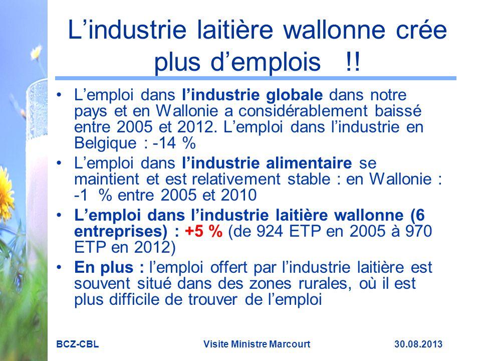 L'industrie laitière wallonne crée plus d'emplois !! L'emploi dans l'industrie globale dans notre pays et en Wallonie a considérablement baissé entre