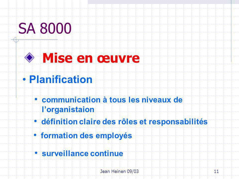 Jean Heinen 09/0311 SA 8000 Planification Mise en œuvre communication à tous les niveaux de l'organistaion définition claire des rôles et responsabilités formation des employés surveillance continue