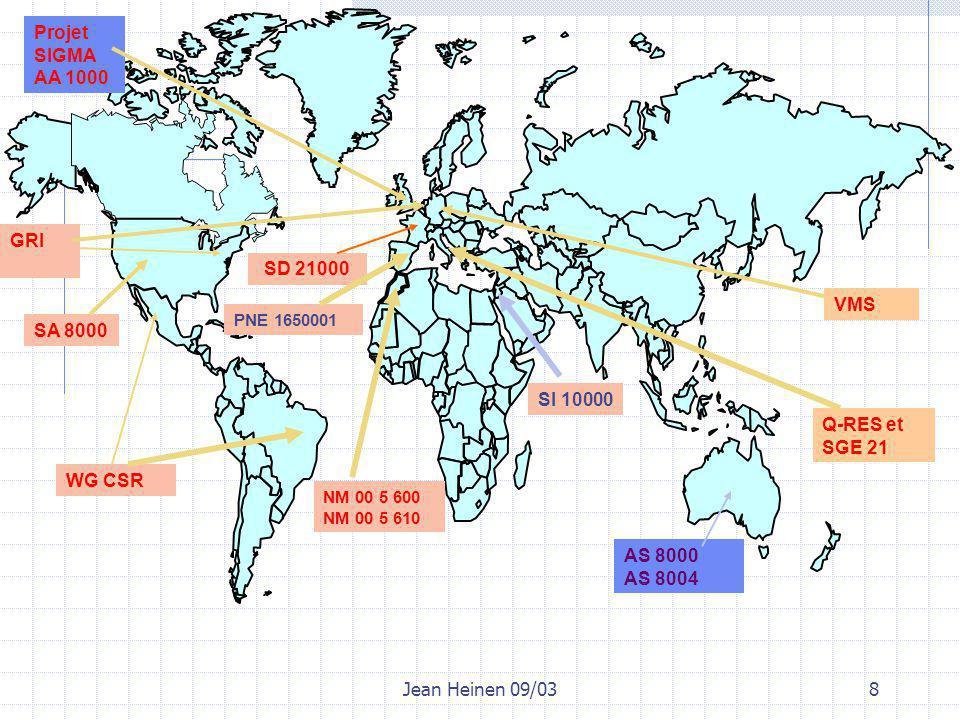 Jean Heinen 09/038 GRI Projet SIGMA AA 1000 SD 21000 SA 8000 PNE 1650001 NM 00 5 600 NM 00 5 610 AS 8000 à AS 8004 SI 10000 Q-RES et SGE 21 VMS WG CSR