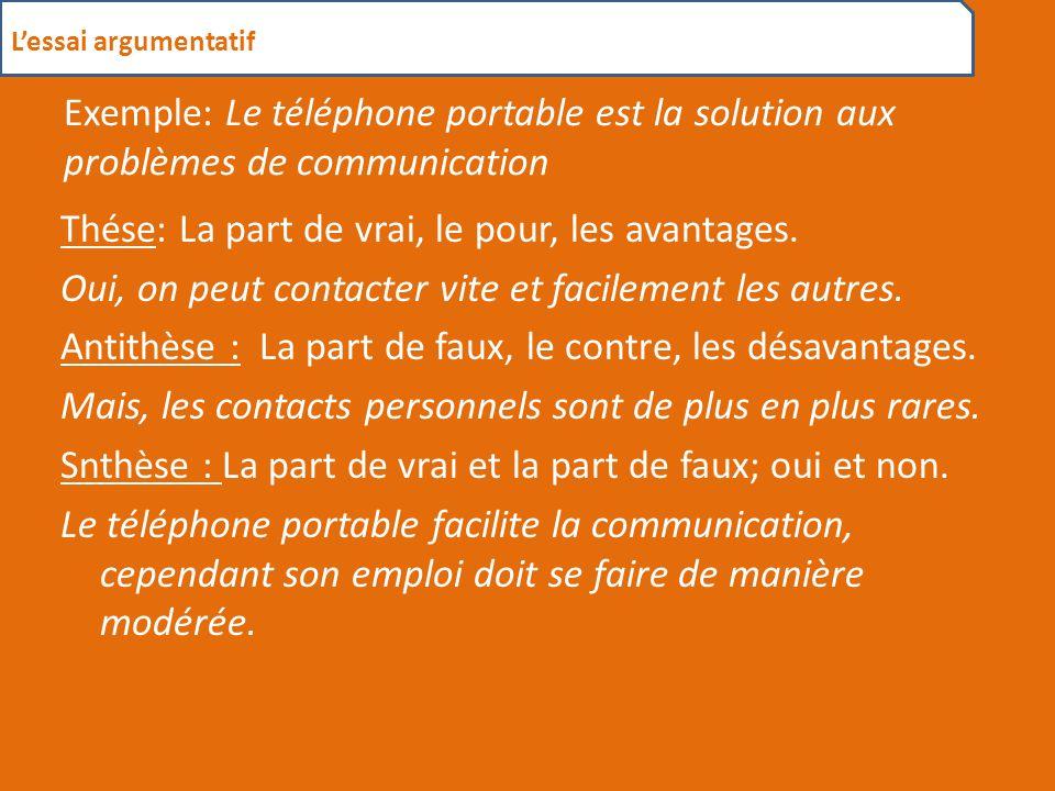 Exemple: Le téléphone portable est la solution aux problèmes de communication Thése: La part de vrai, le pour, les avantages.