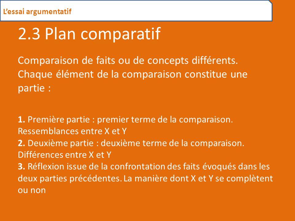2.3 Plan comparatif Comparaison de faits ou de concepts différents.