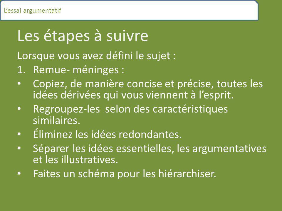 Les étapes à suivre Lorsque vous avez défini le sujet : 1.Remue- méninges : Copiez, de manière concise et précise, toutes les idées dérivées qui vous