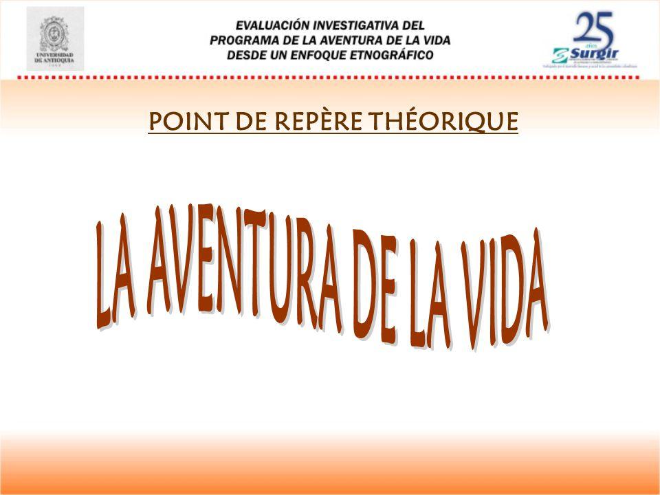 POINT DE REPÈRE THÉORIQUE