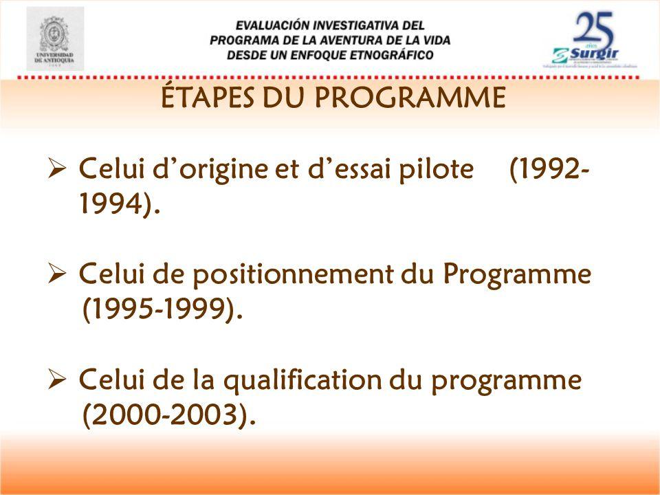 ÉTAPES DU PROGRAMME  Celui d'origine et d'essai pilote (1992- 1994).  Celui de positionnement du Programme (1995-1999).  Celui de la qualification