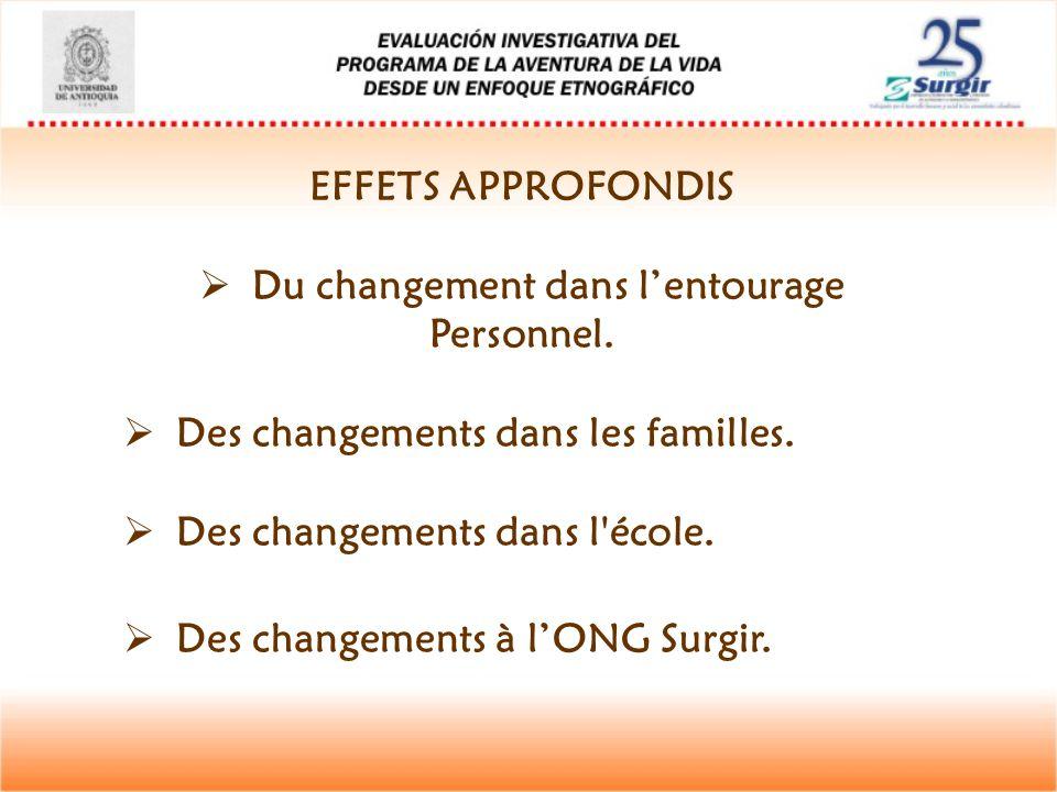 EFFETS APPROFONDIS  Du changement dans l'entourage Personnel.  Des changements dans les familles.  Des changements dans l'école.  Des changements