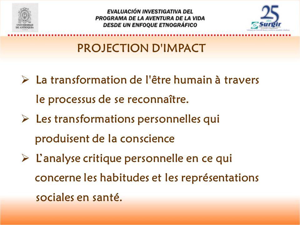 PROJECTION D'IMPACT  La transformation de l'être humain à travers le processus de se reconnaître.  Les transformations personnelles qui produisent d