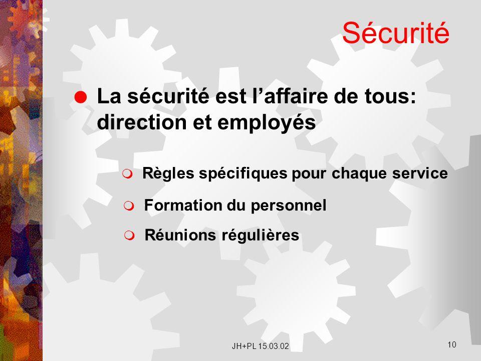 JH+PL 15.03.02 10 Sécurité  La sécurité est l'affaire de tous: direction et employés  Règles spécifiques pour chaque service  Réunions régulières 