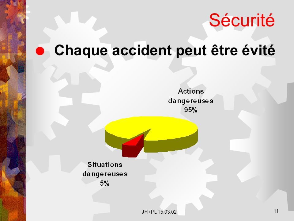 JH+PL 15.03.02 11 Sécurité  Chaque accident peut être évité