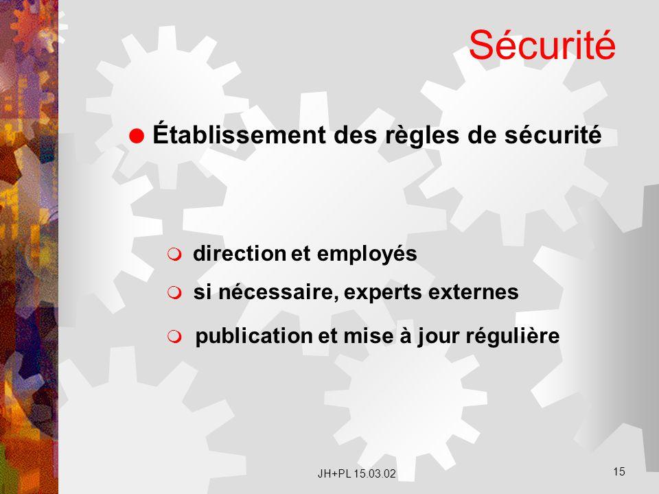 JH+PL 15.03.02 15 Sécurité  Établissement des règles de sécurité  direction et employés  si nécessaire, experts externes  publication et mise à jo